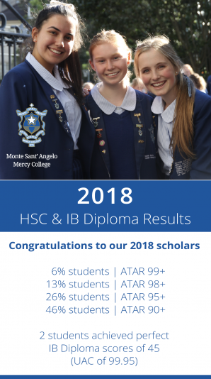 2018 HSC IB Results